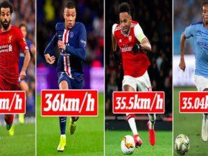 Top 10+ cầu thủ chạy nhanh nhất thế giới hiện tại