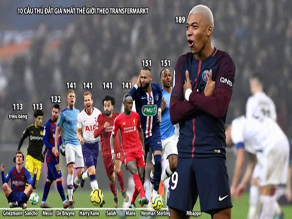 Top 10+ cầu thủ đắt giá nhất thế giới 2020